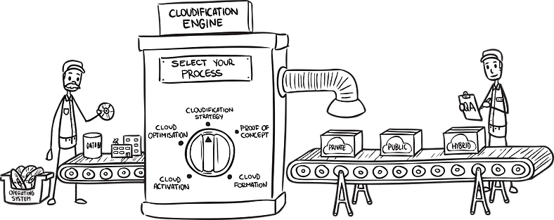Cloud Cloudification